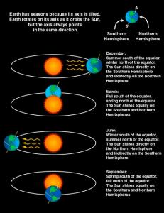 Image copyright NASA